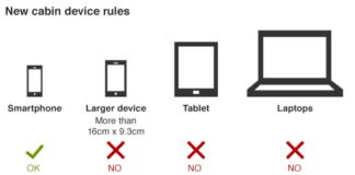 Zákaz zariadení usa Veľká Británia