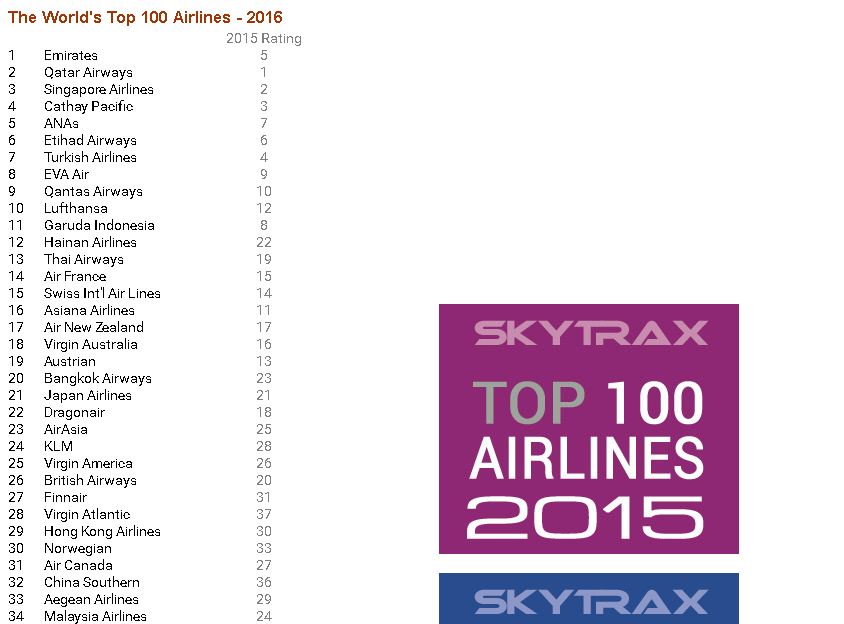 top100 airlines