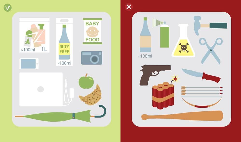 zakázané predmety v batožine